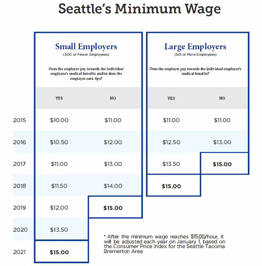 minumum-wage-chart-1.png